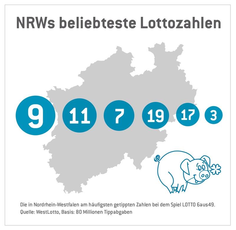 lottozahlen heute mittwoch deutschland