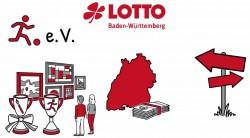 Was passiert mit den Lotteriegeldern, die nicht als Gewinne ausgeschüttet werden? Das erklärt eines der drei neuen simpleshow-Videos von Lotto Baden-Württemberg.