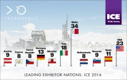 Leading Exhibitor Nations attending ICE 2016