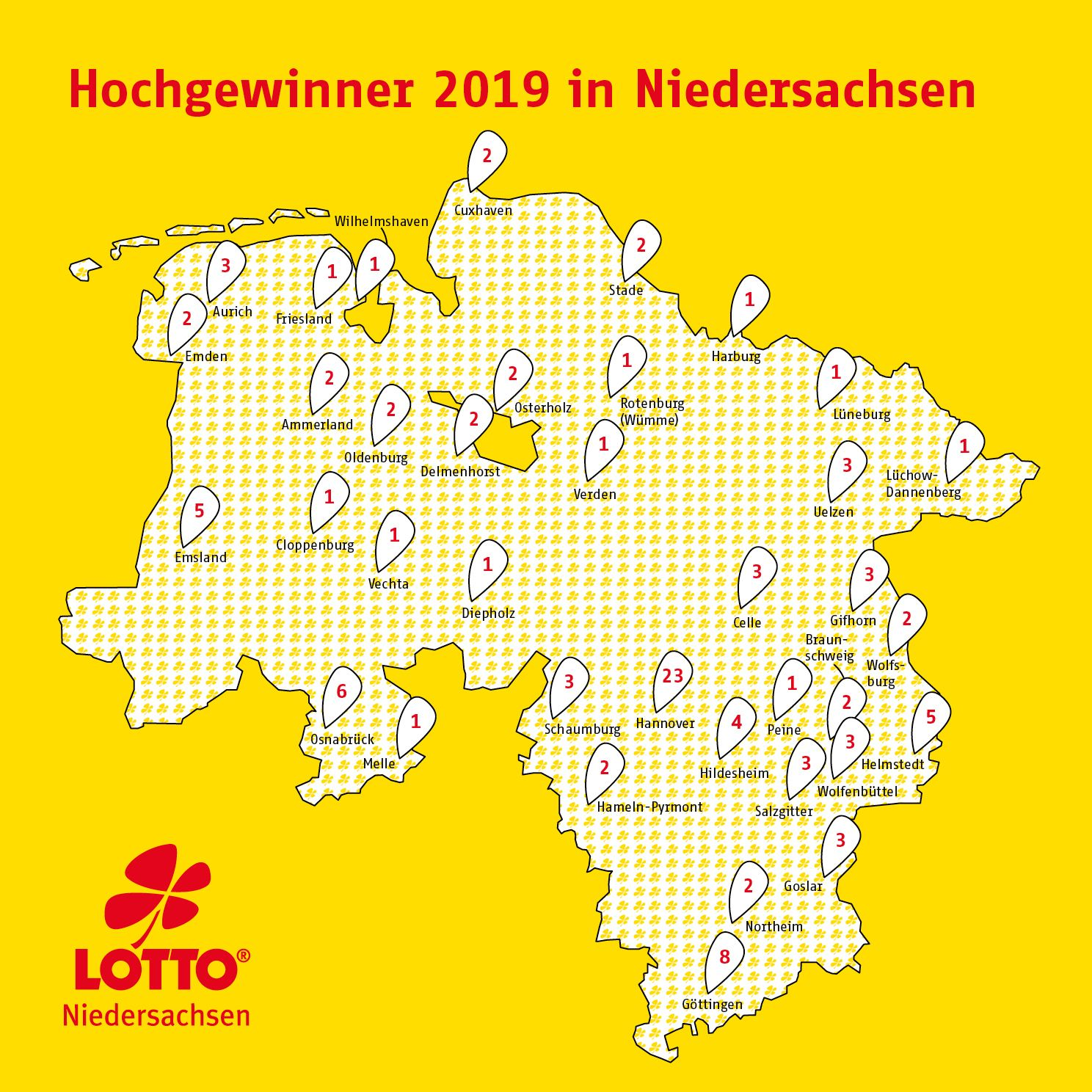 Niedersachsen Bingo Zahlen