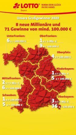 Lotto Bayern Glückskarte 2020