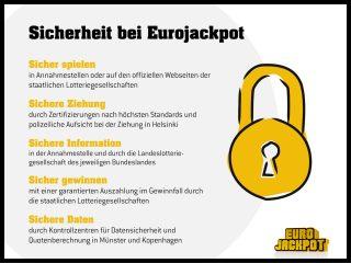 Sicherheit bei Eurojackpot