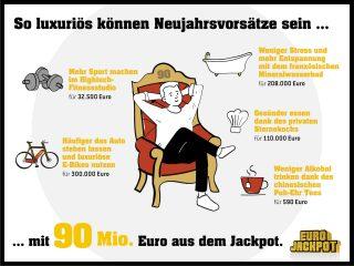 Die Umsetzung vieler Neujahrsvorsätze lässt sich mit den entsprechenden finanziellen Mitteln luxuriöser gestalten. Mit dem aktuellen Mega-Jackpot von 90 Millionen Euro bei der europäischen Lotterie Eurojackpot sollten viele Vorsätze problemlos möglich.