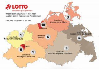 Anzahl der Großgewinne 2020 nach Landkreisen in Mecklenburg-Vorpommern