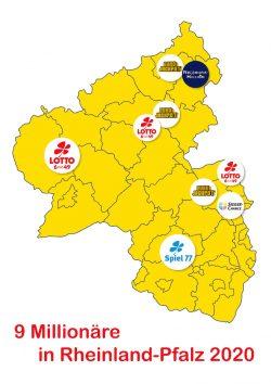 Aufteilung der Millionengewinne nach Spielangebot und Regionen