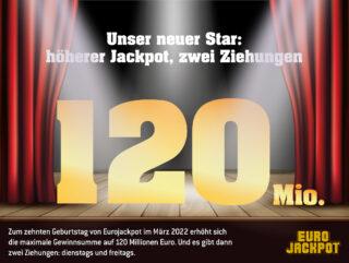 Künftig sind Gewinne von bis zu 120 Millionen Euro möglich.