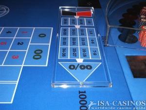 Swiss Roulette mit 1000fachen Auszahlungsquote