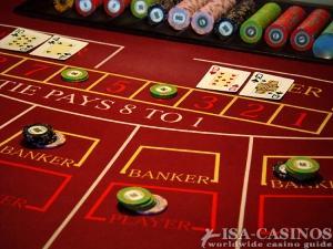 Punto-Banco Tisch